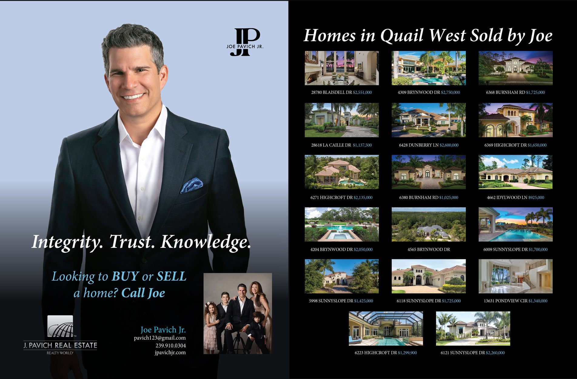 Homes in Quail West sold by Joe Pavich